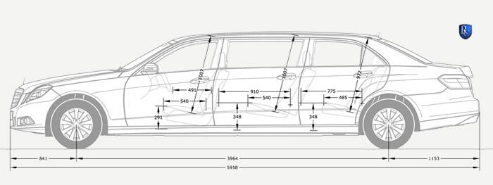 The Remetz Mercedes Benz E Class Sixdoor